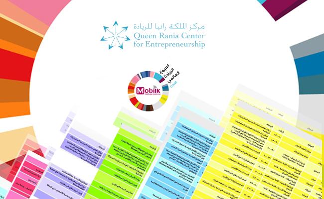 جدول نشاطات أسبوع الريادة العالمي في مختلف محافظات المملكة الأردنية الهاشمية