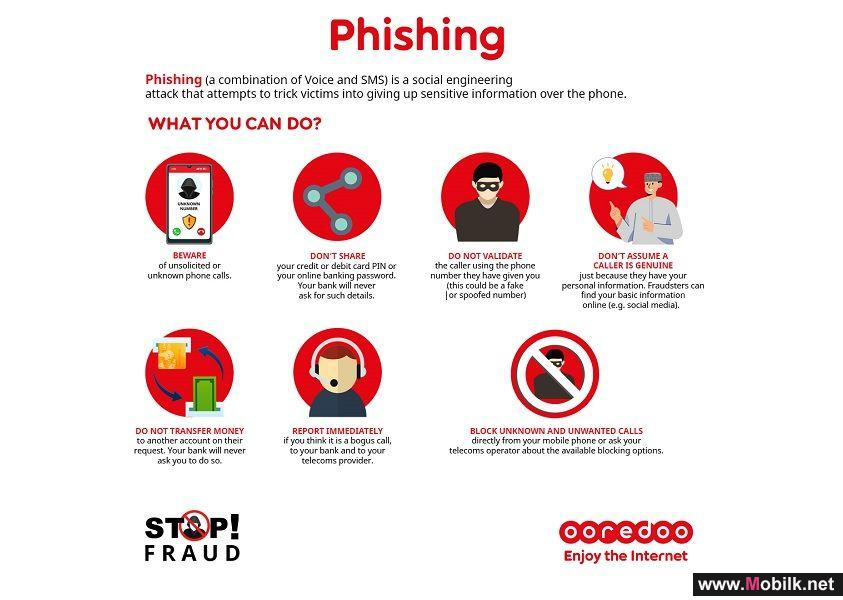 Ooredoo Tackles Scammers with Fraud Awareness Campaign