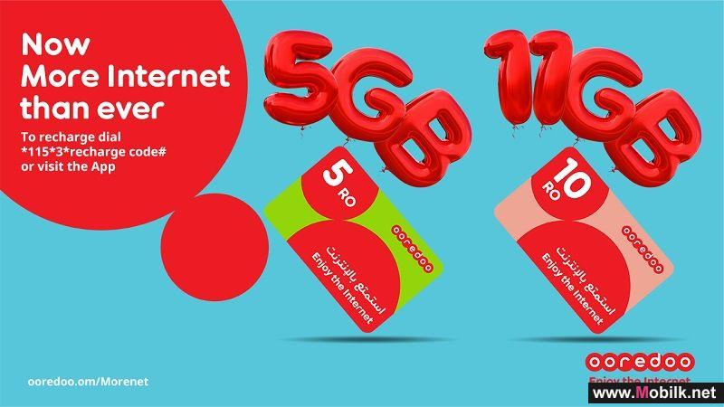 Enjoy More Internet than Ever with Ooredoo