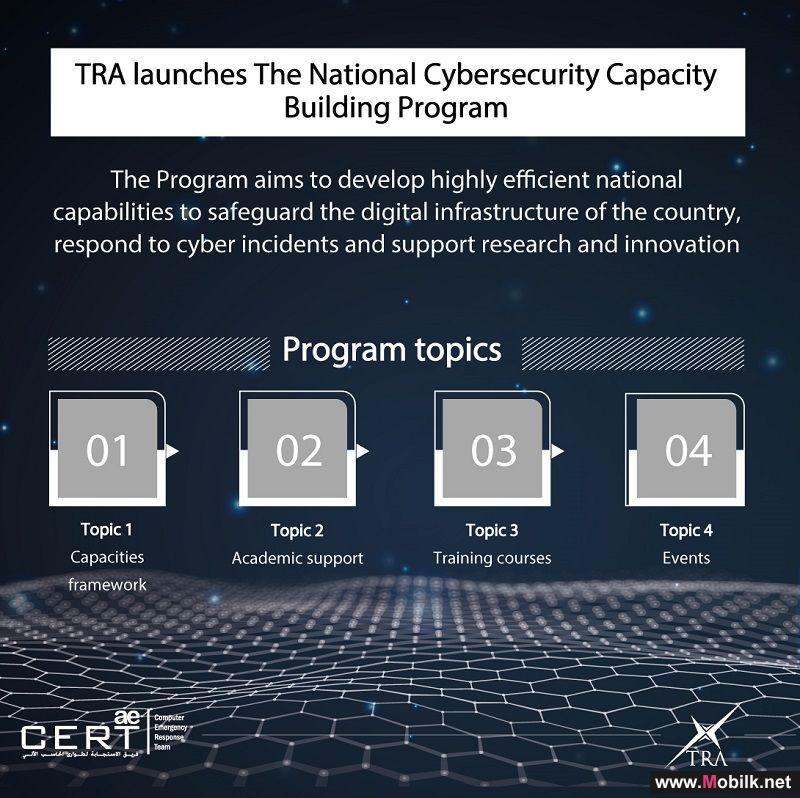 TRA launches the National Cybersecurity Capacity Building Program