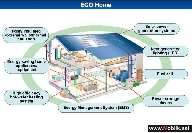مدير عام بلدية دبي يطلق نظام HEMS المنزلي لإدارة الطاقة خلال  معرض جيتكس 2011