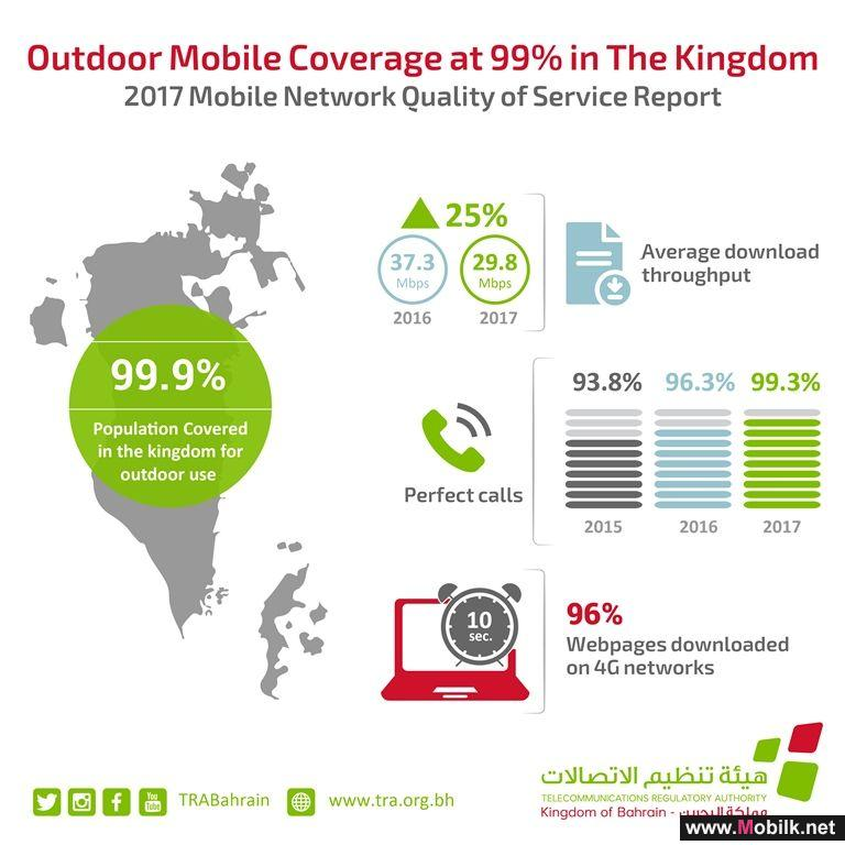 TRA Publishes 2017 Mobile Network Quality of Service Report