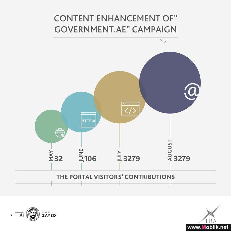 TRA uses public support to develop the content of the Official Portal of UAE
