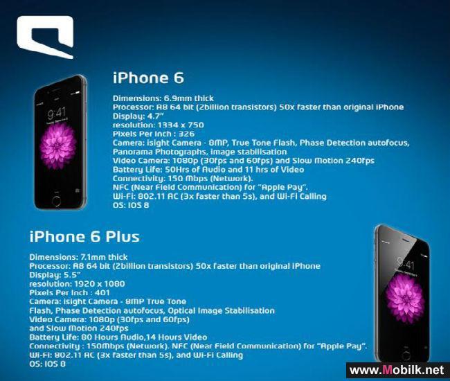 السعودية - موبايلي تطلق iPhone 6 و iPhone 6 Plus بأسعار تنافسية