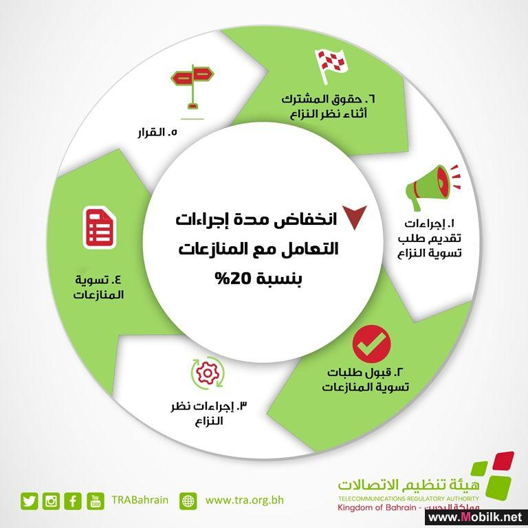 هيئة تنظيم الاتصالات تعقد ورشة عمل حول اللائحة التنظيمية بشأن المنازعات الخاصة بالمستهلك