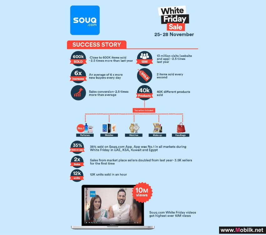 Souq.com WHITE FRIDAY 2015 Smashes All Online Shopping Records in the Middle East