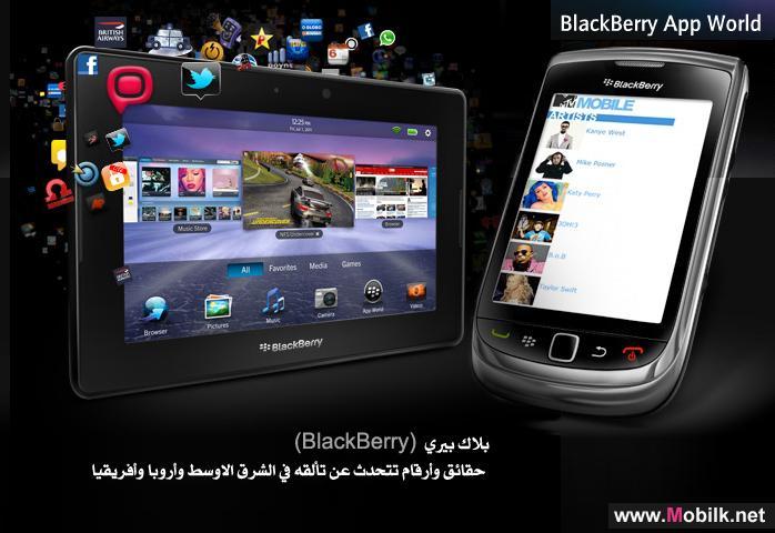 بلاك بيري (BlackBerry) حقائق وأرقام تتحدث عن تألقه في الشرق الأوسط وأروبا وأفريقيا
