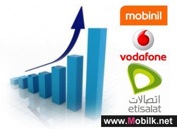 اتصالات تقتنص 82.4% من عملاء المحمول وموبينيل تضيف 4.8% الربع الاول من 2011