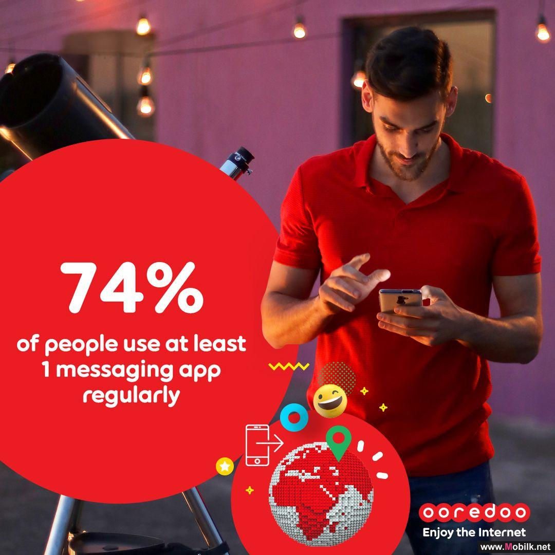 Ooredoo's Leo Messi and Ramadan Social Media Campaigns Engage with Tens of Millions of People