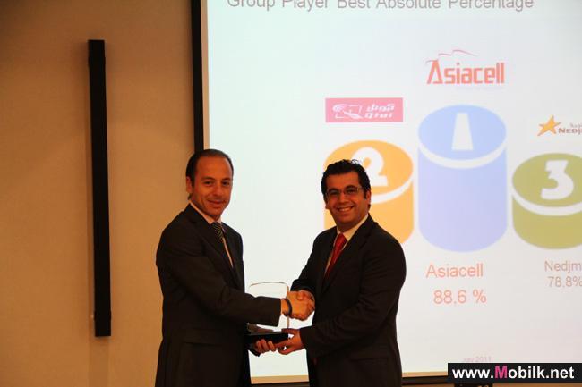 آسياسيل تتسلم جائزة كيوتل لأفضل أداء عن خدمات التجوال الدولي