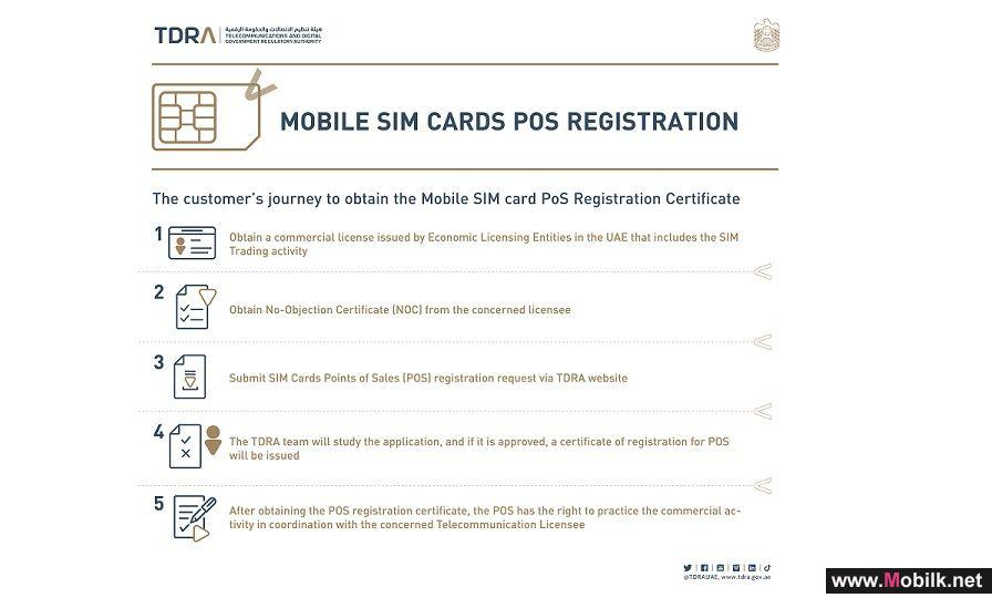 TDRA Releases an Updated Version of the Regulatory Policy on Registration Requirements for Mobile Consumers