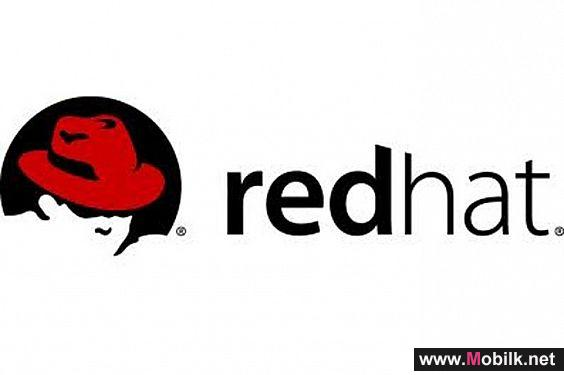 Red Hat and Eurotech Launch End-to-End, Fully Open Source IoT Cloud Platform Project
