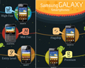 Samsung introduces new GALAXY smartphone naming strategy, expands GALAXY smartphone range