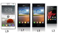 LG L-series reports 10 million happy customers